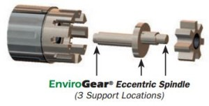 Envirogear+Eccentric+Spindle+Pic[1]