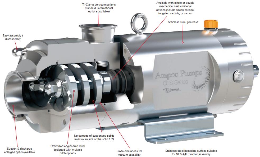 Ampco QTS Series