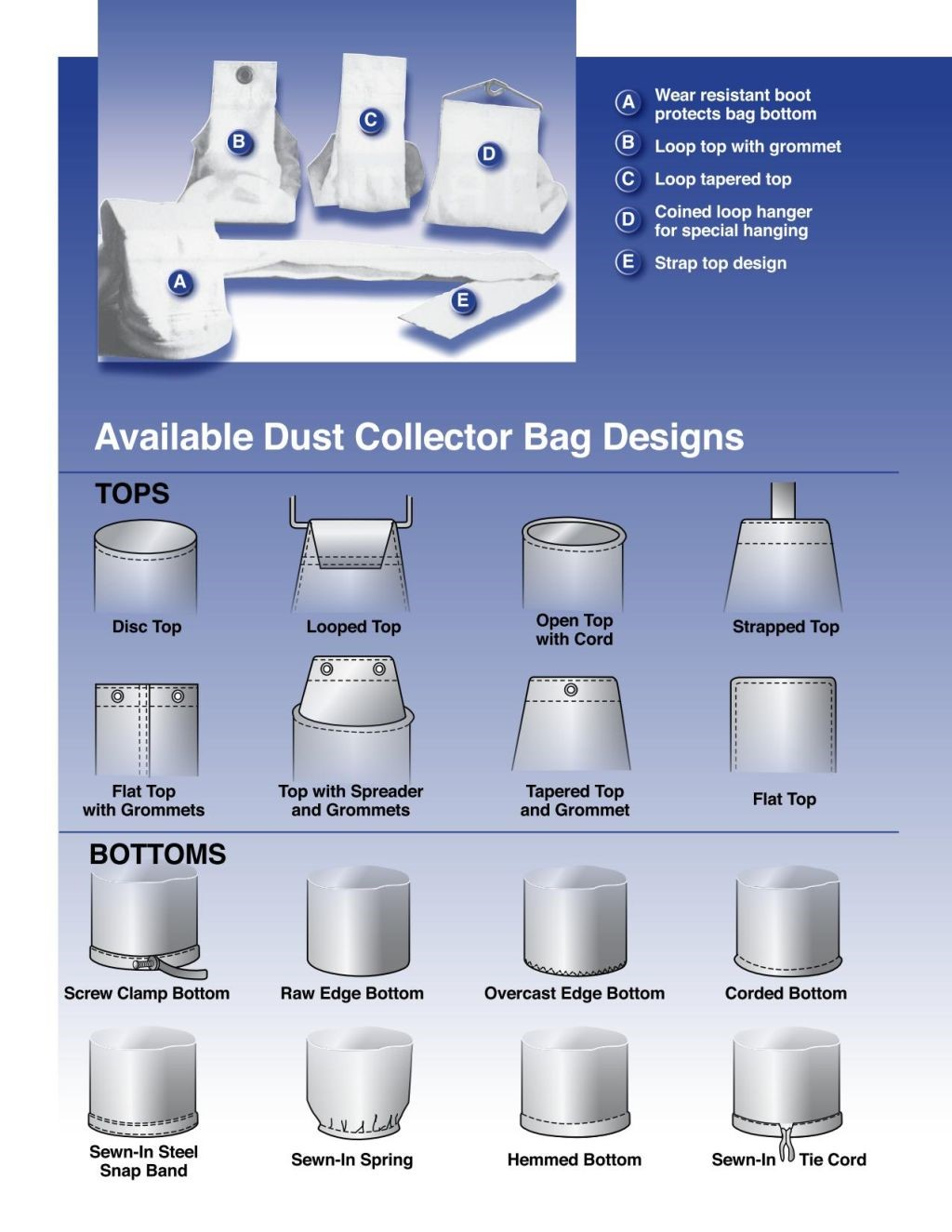 Filter Technology Dust Collector Bag Designs