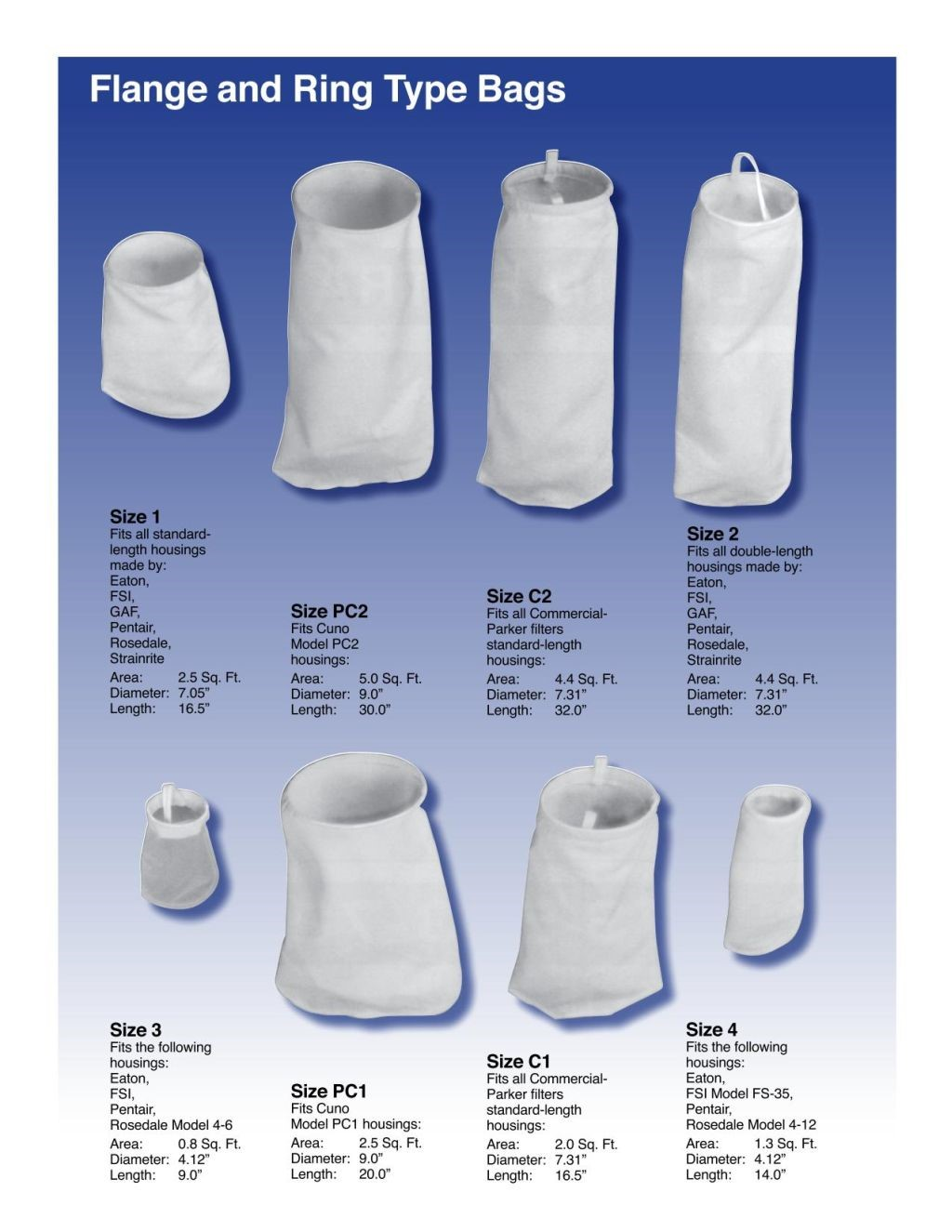Filter Technology Flange and Ring Type Bags 1