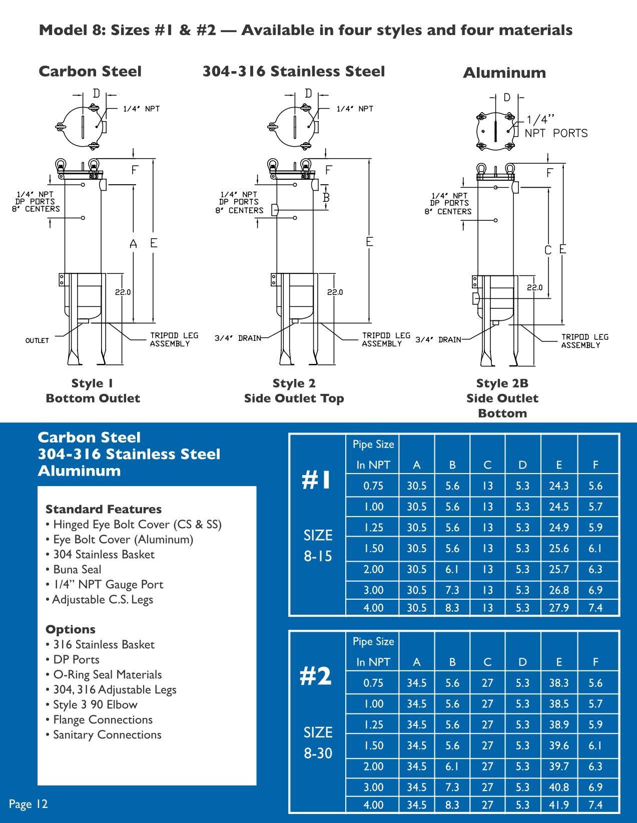 Filter Technology Model 8 Chart