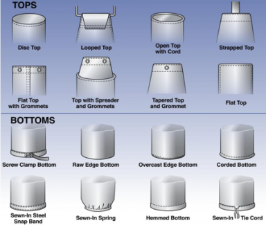 Replacement Dust Collection Bag Filter Elements