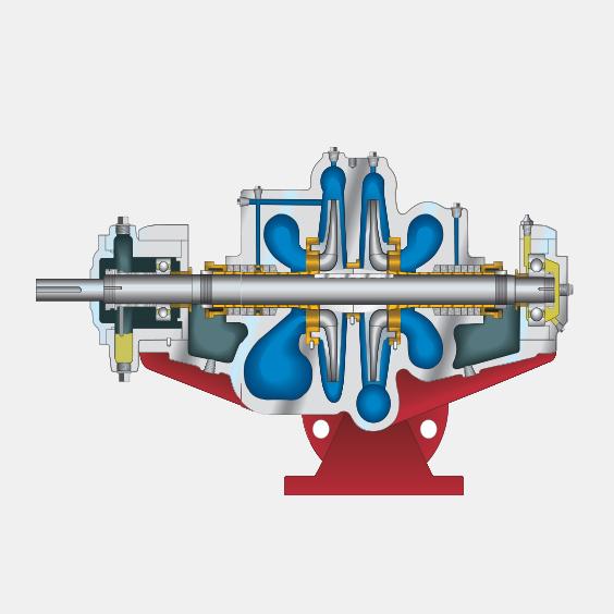 380 Series HH Multistage HSC Pumps